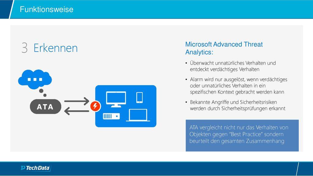 3 Erkennen Funktionsweise Microsoft Advanced Threat Analytics:
