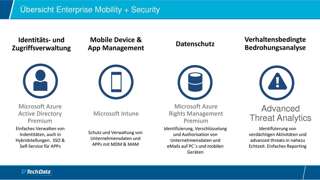 Übersicht Enterprise Mobility + Security