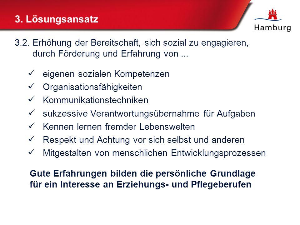 3. Lösungsansatz 3.2. Erhöhung der Bereitschaft, sich sozial zu engagieren, durch Förderung und Erfahrung von ...