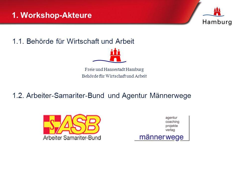 1. Workshop-Akteure 1.1. Behörde für Wirtschaft und Arbeit