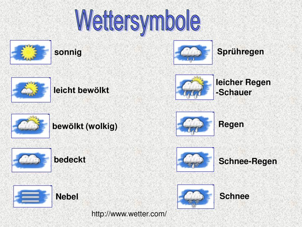 Wettersymbole sonnig Sprühregen leicher Regen -Schauer leicht bewölkt