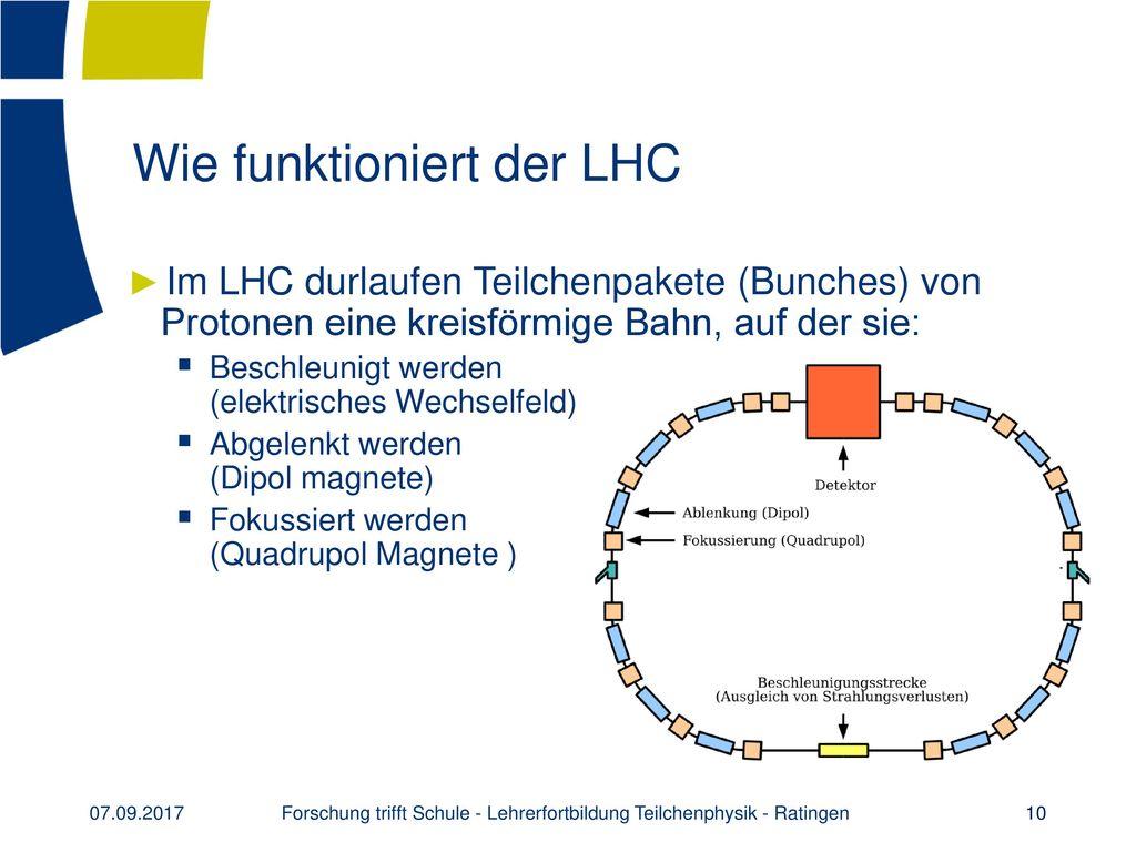 Wie funktioniert der LHC