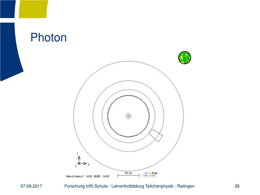 Elektron oder Positron