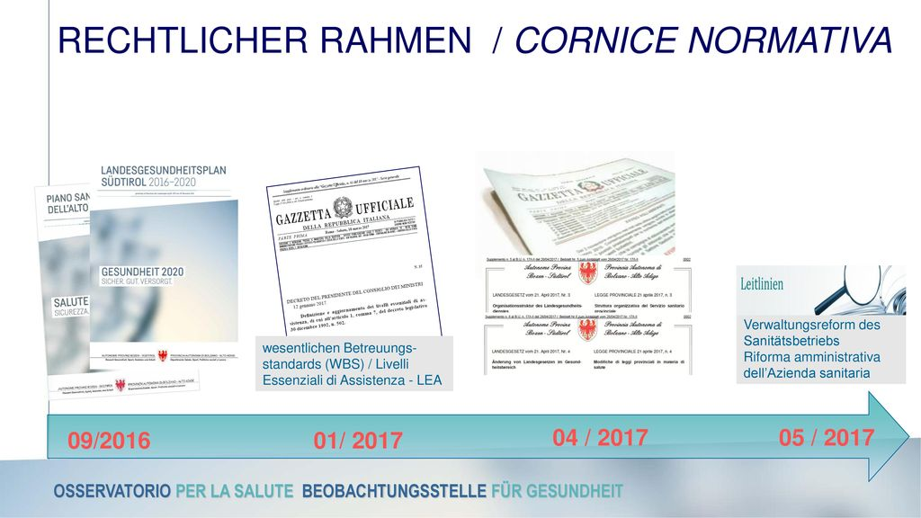 RECHTLICHER RAHMEN / CORNICE NORMATIVA