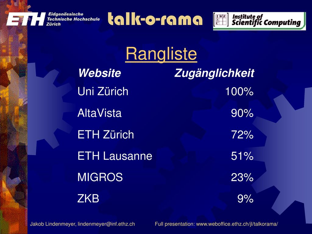 Rangliste Complete list of results under: