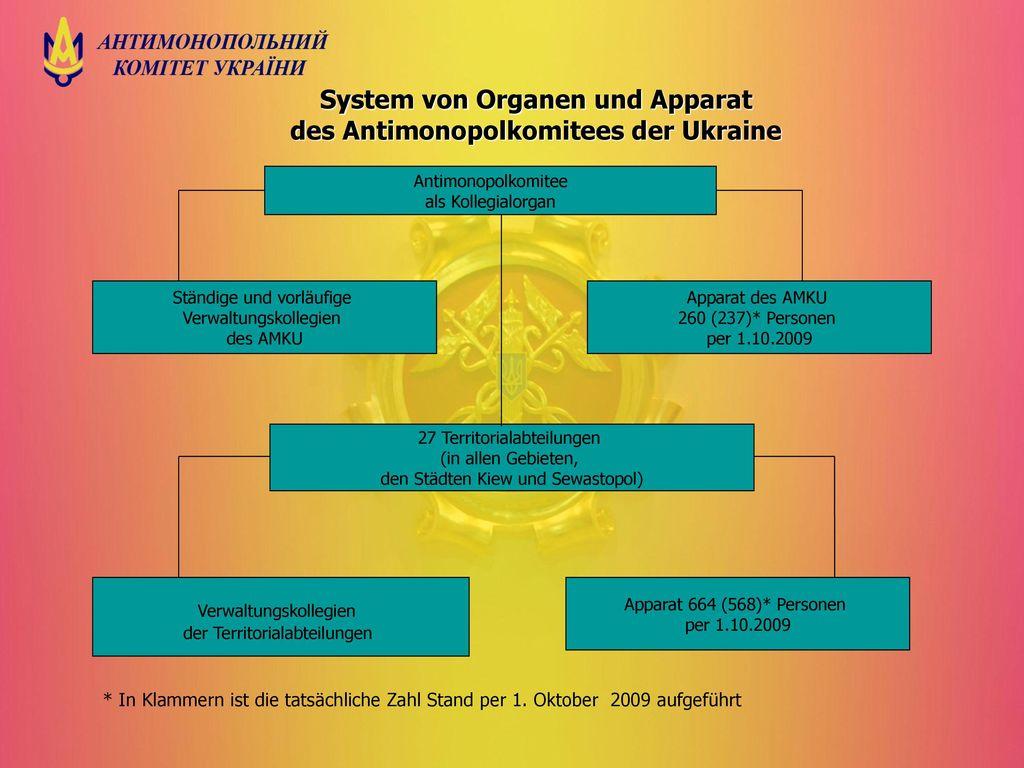 System von Organen und Apparat des Antimonopolkomitees der Ukraine