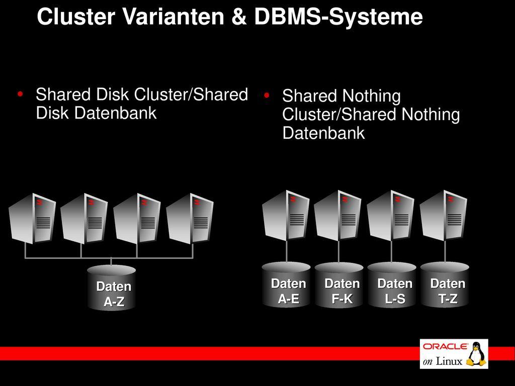 Cluster Varianten & DBMS-Systeme