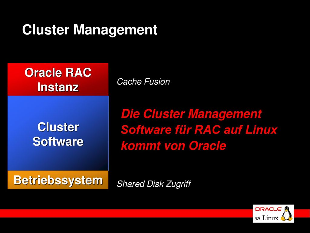 Cluster Management Oracle RAC Instanz