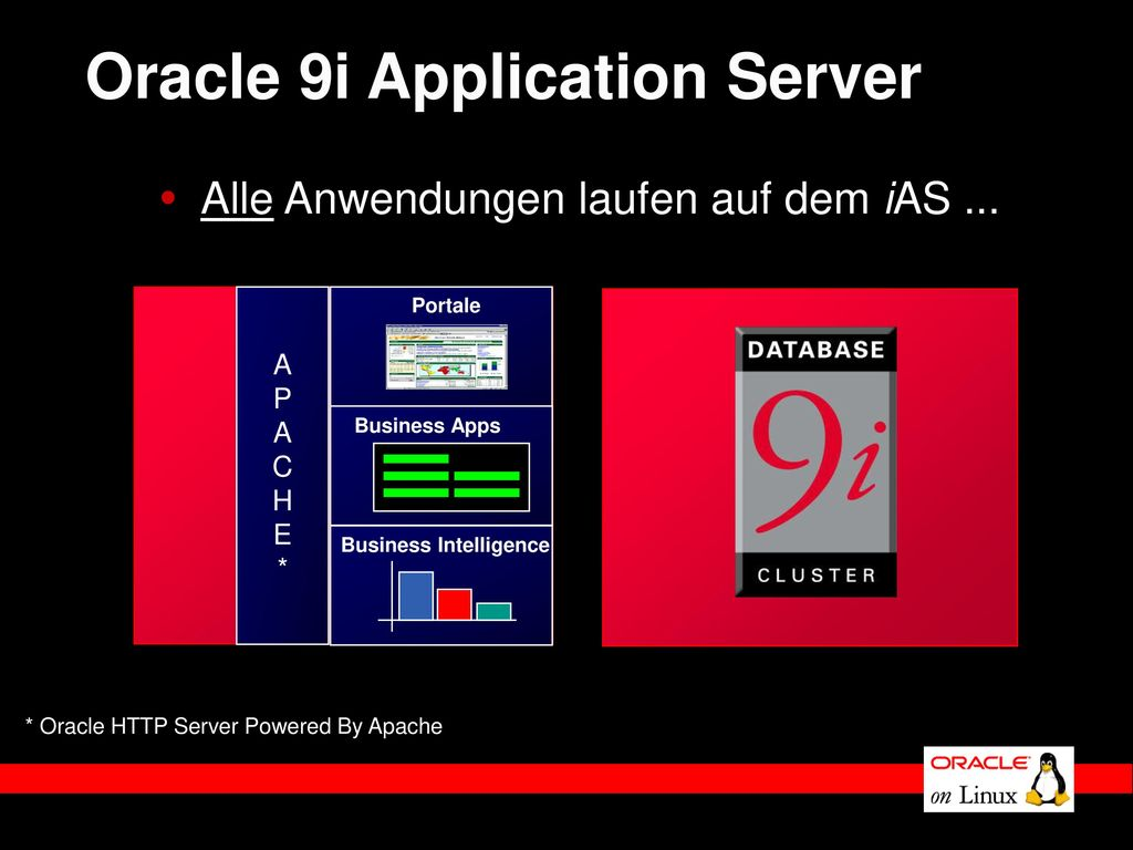 i A S Oracle 9i Application Server
