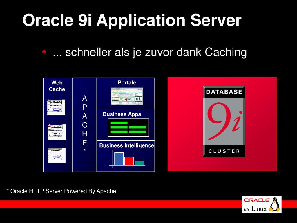 i A S Oracle 9i Application Server