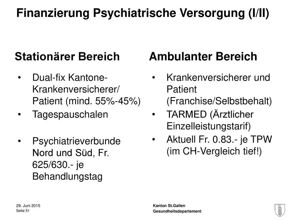 Finanzierung Psychiatrische Versorgung (I/II)