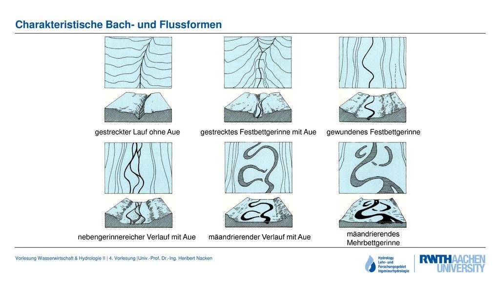 Charakteristische Bach- und Flussformen