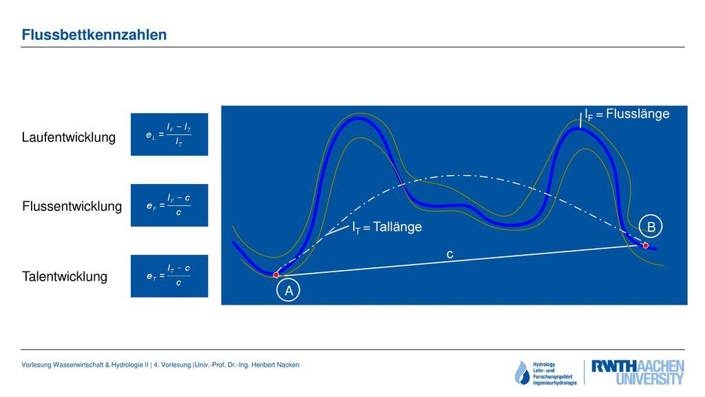 Flussbettkennzahlen lF = Flusslänge Laufentwicklung Flussentwicklung