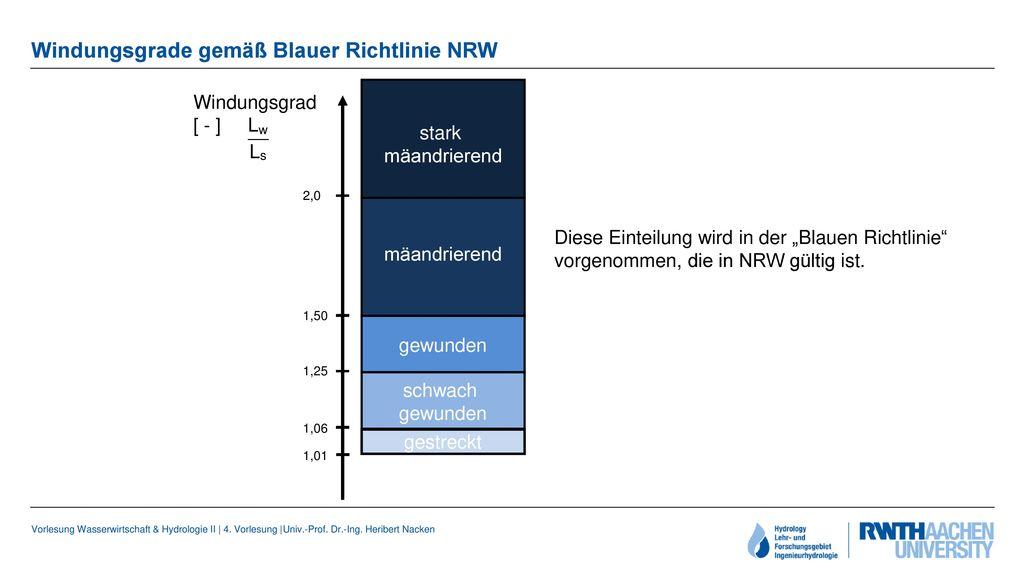 Windungsgrade gemäß Blauer Richtlinie NRW