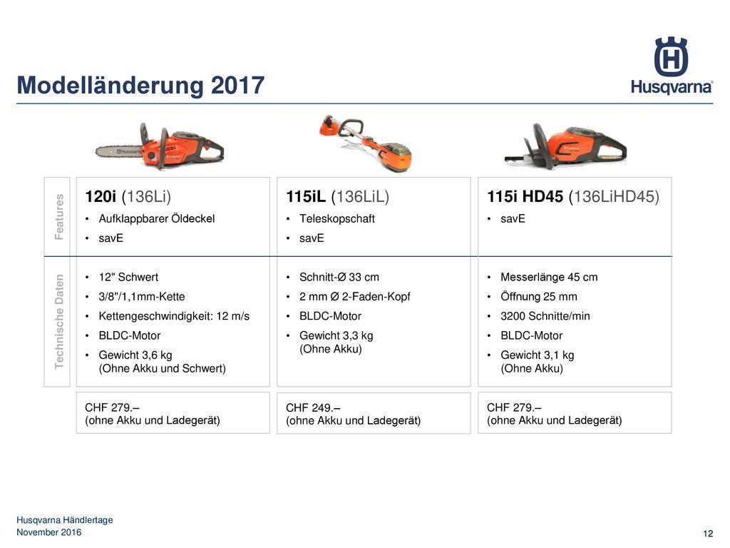 Modelländerung 2017 120i (136Li) 115iL (136LiL) 115i HD45 (136LiHD45)