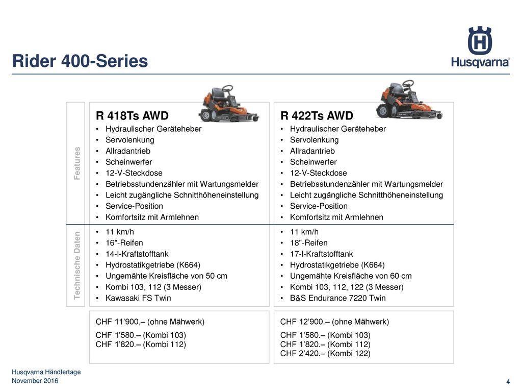 Rider 400-Series R 418Ts AWD R 422Ts AWD Hydraulischer Geräteheber