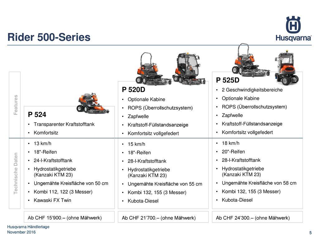 Rider 500-Series P 525D P 520D P 524 2 Geschwindigkeitsbereiche