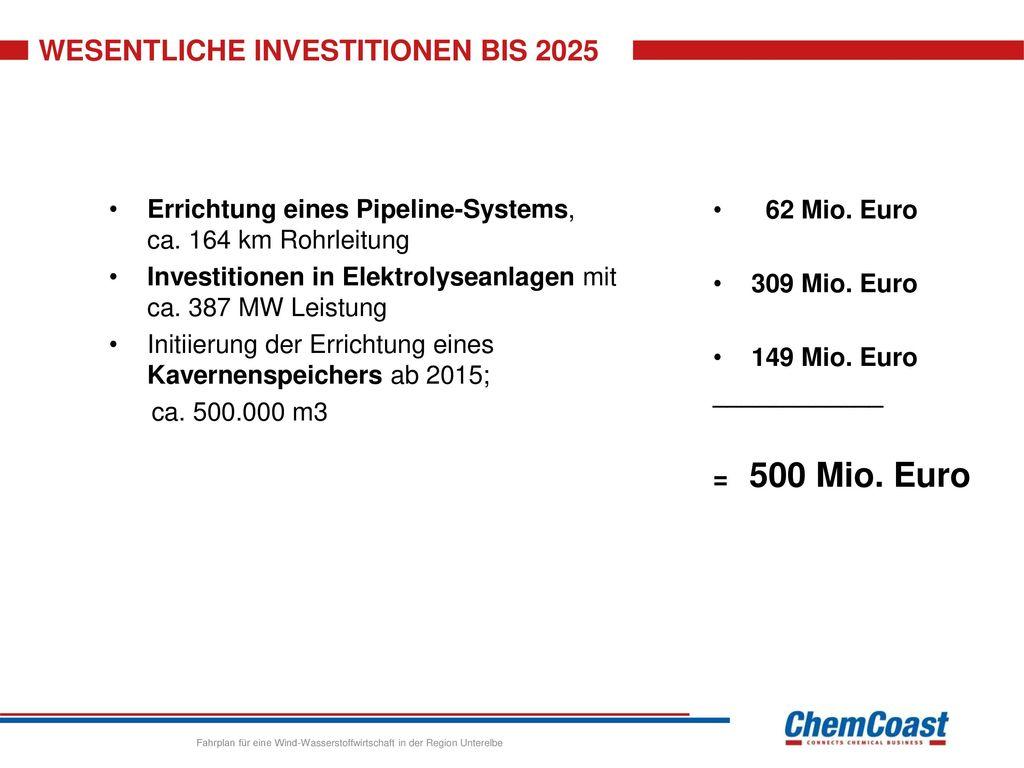 WESENTLICHE INVESTITIONEN BIS 2025
