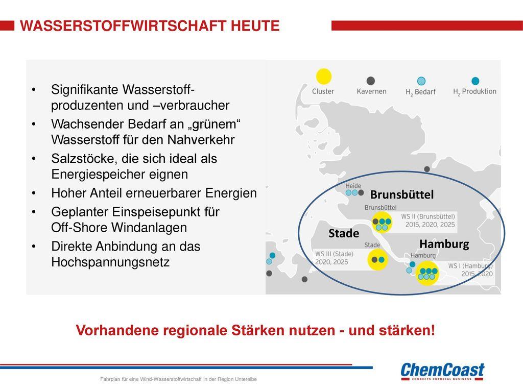 WASSERSTOFFWIRTSCHAFT HEUTE