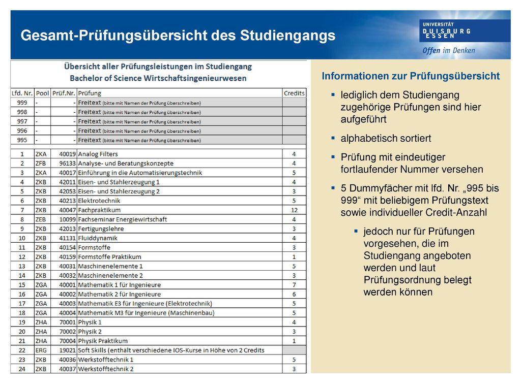 Gesamt-Prüfungsübersicht des Studiengangs