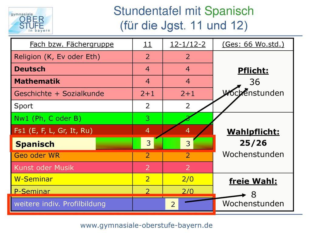 Stundentafel mit Spanisch (für die Jgst. 11 und 12)
