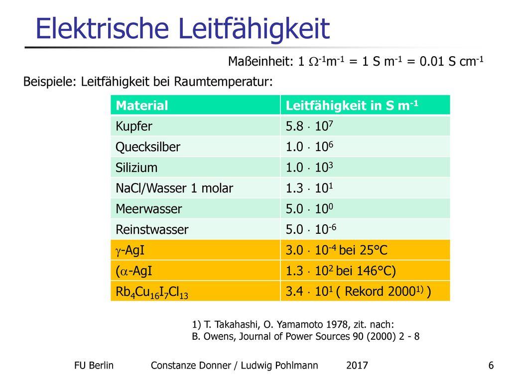 Gemütlich Elektrische Hausverkabelung 101 Bilder - Die Besten ...