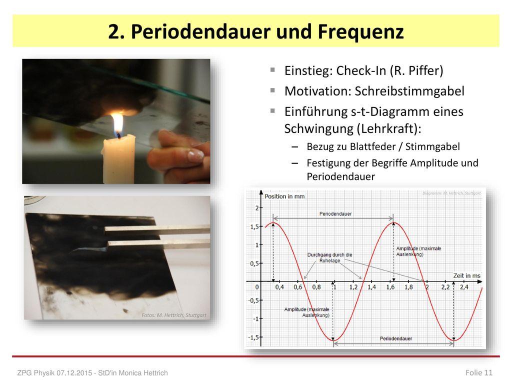 2. Periodendauer und Frequenz