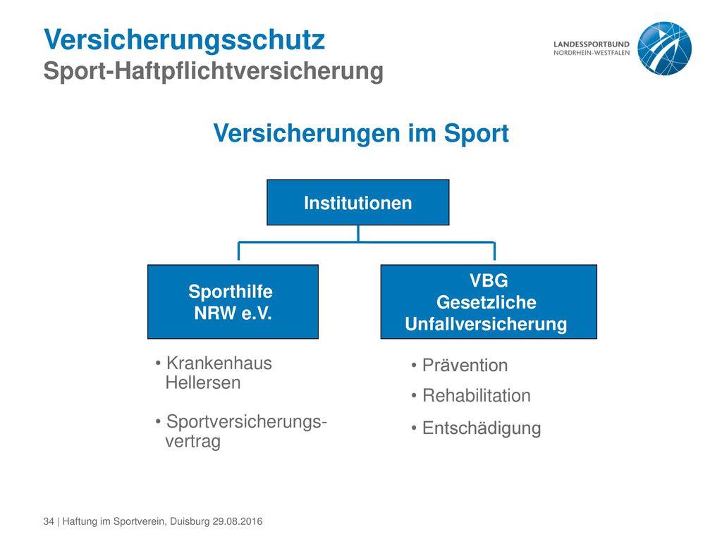 Versicherungsschutz Sport-Haftpflichtversicherung