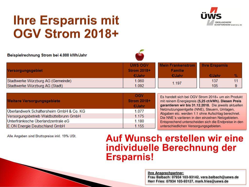 Ihre Ersparnis mit OGV Strom 2018+