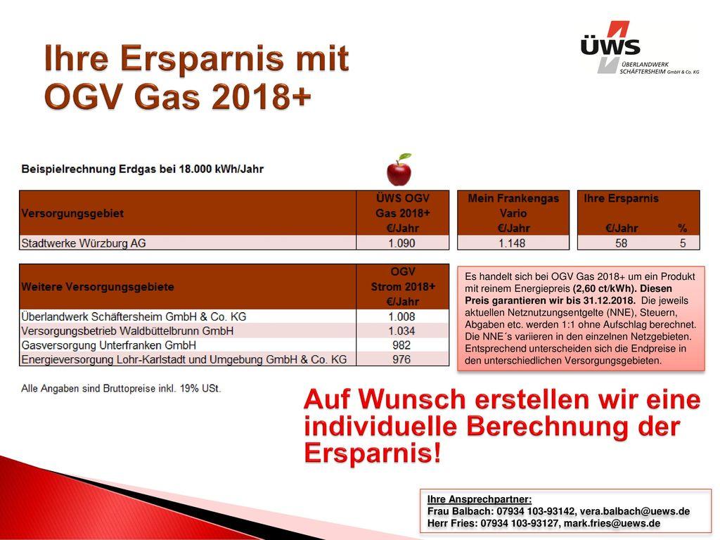Ihre Ersparnis mit OGV Gas 2018+