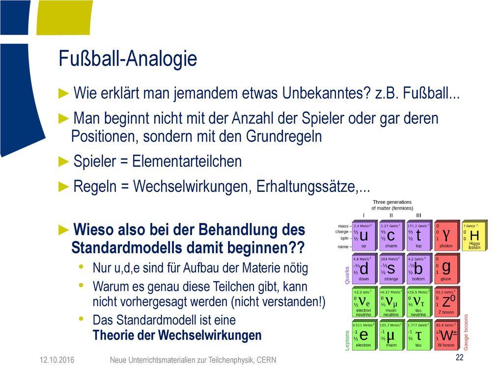Fußball-Analogie Wie erklärt man jemandem etwas Unbekanntes z.B. Fußball...