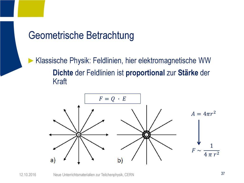 Geometrische Betrachtung