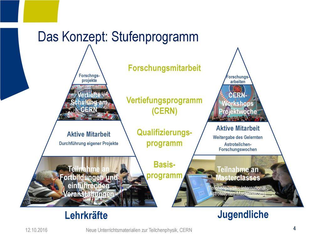 Das Konzept: Stufenprogramm