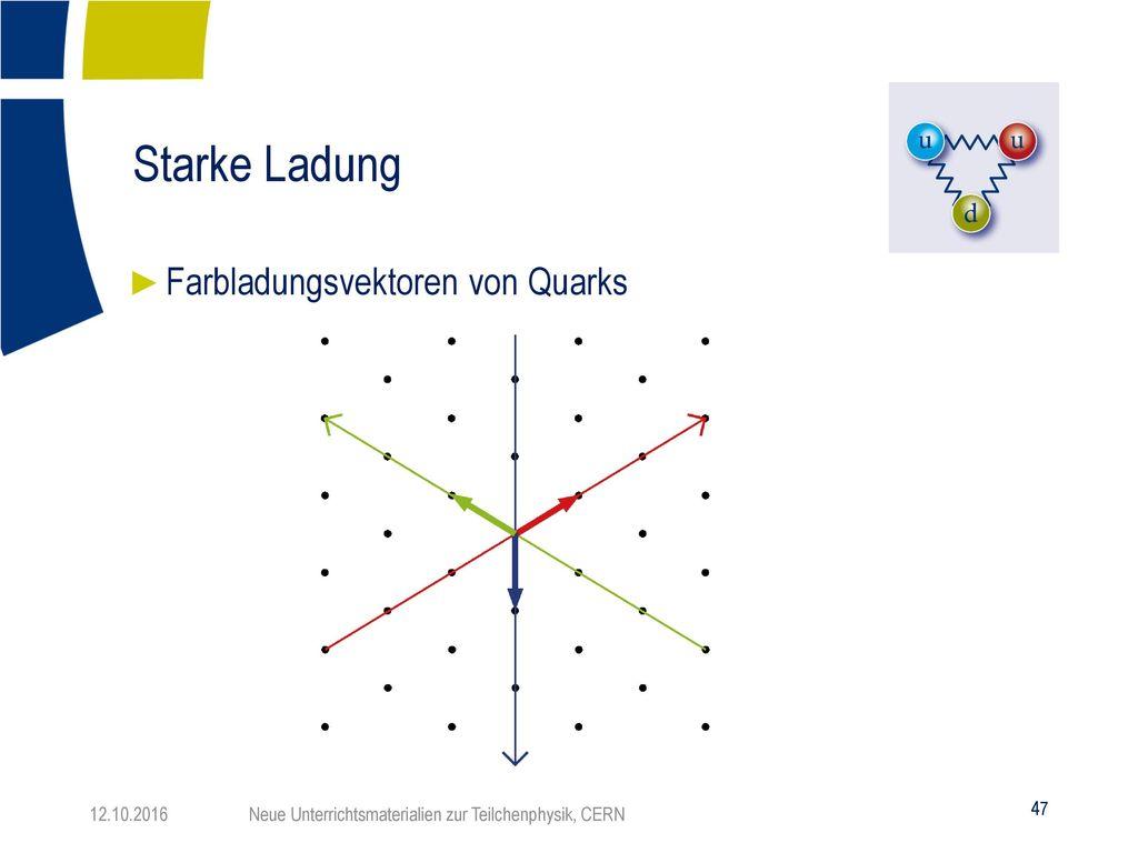 Starke Ladung Farbladungsvektoren von Quarks 12.10.2016