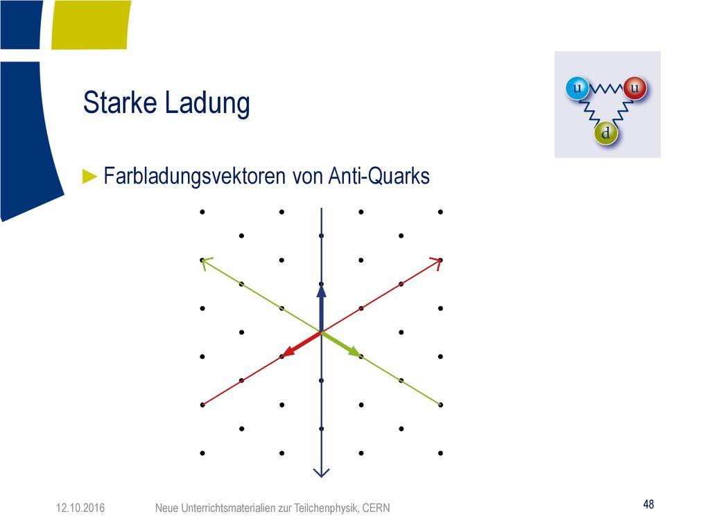 Starke Ladung Farbladungsvektoren von Anti-Quarks 12.10.2016