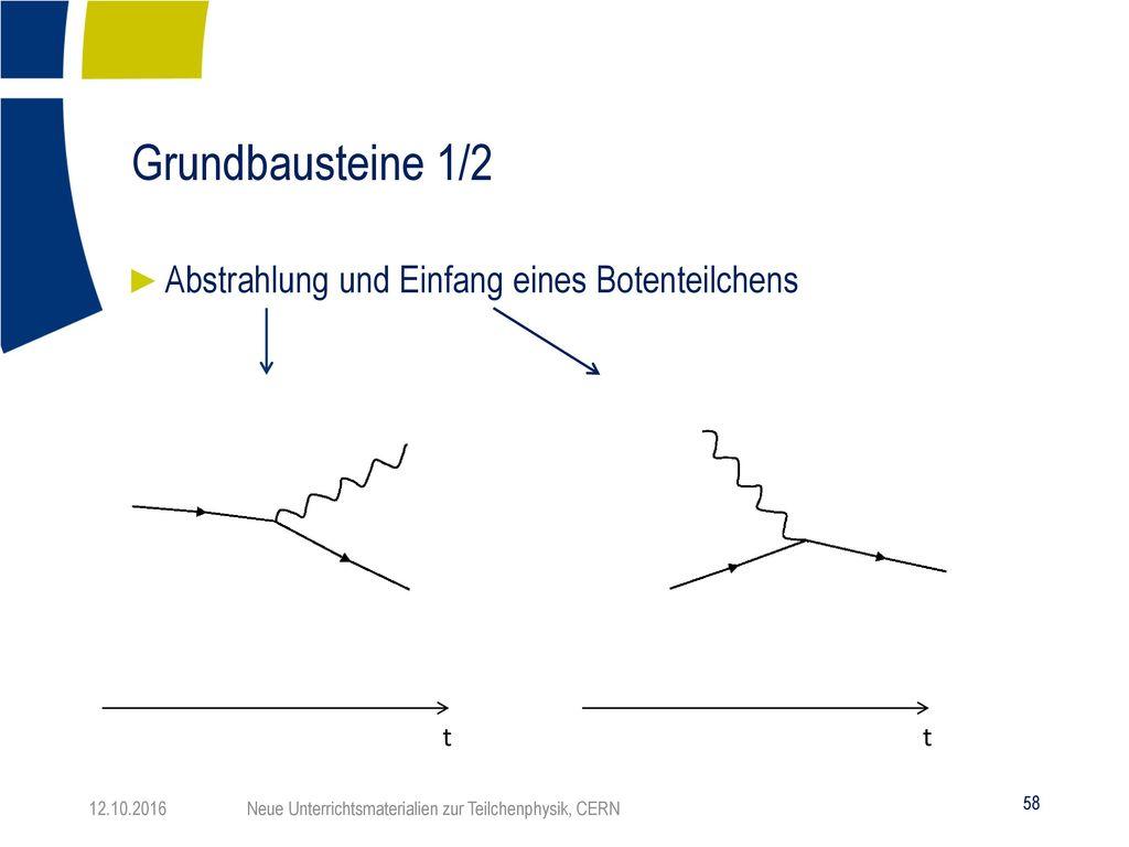 Grundbausteine 1/2 Abstrahlung und Einfang eines Botenteilchens t t