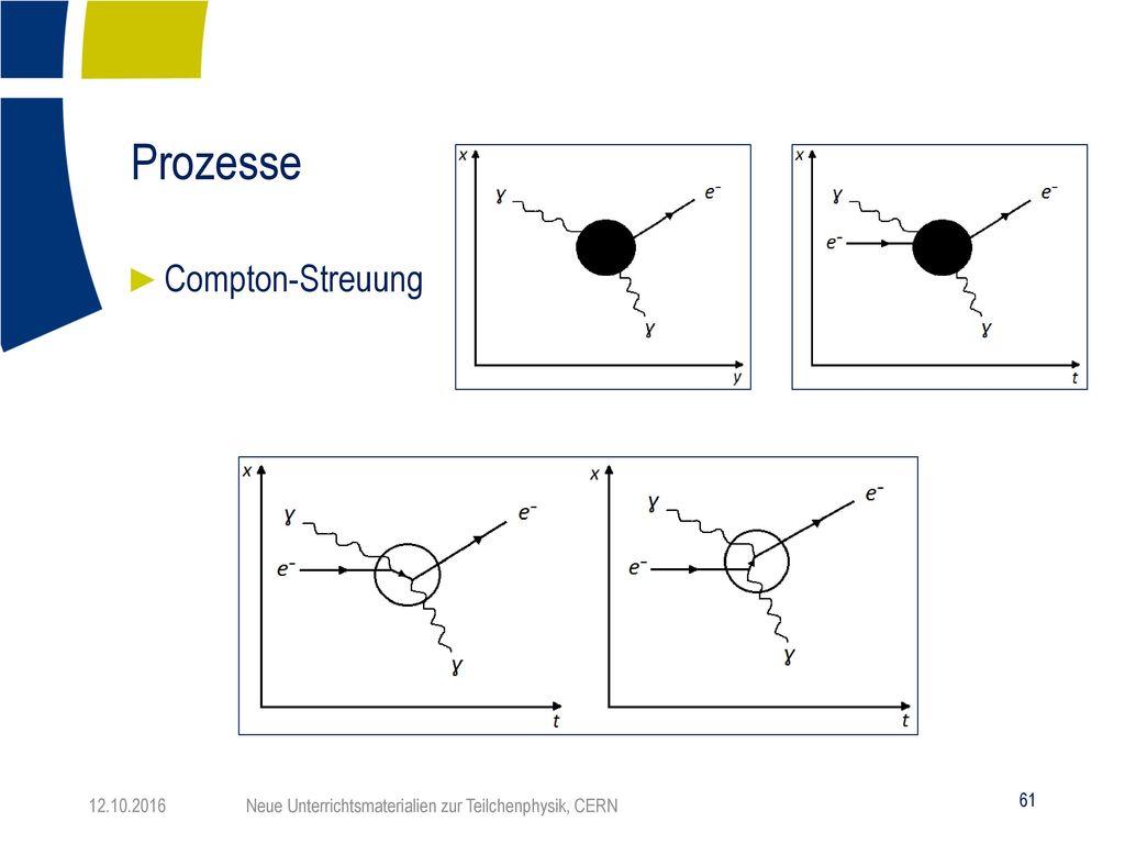 Prozesse Compton-Streuung Oben-Links: Compton