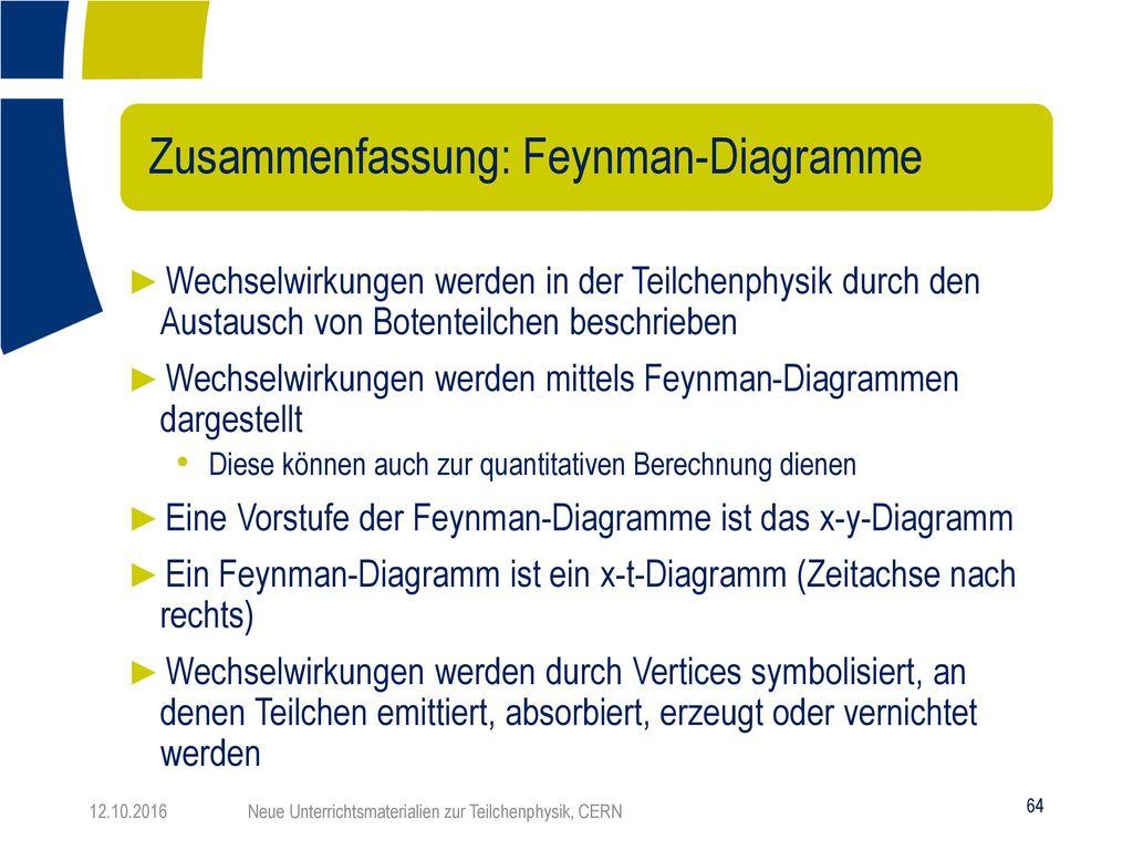 Zusammenfassung: Feynman-Diagramme