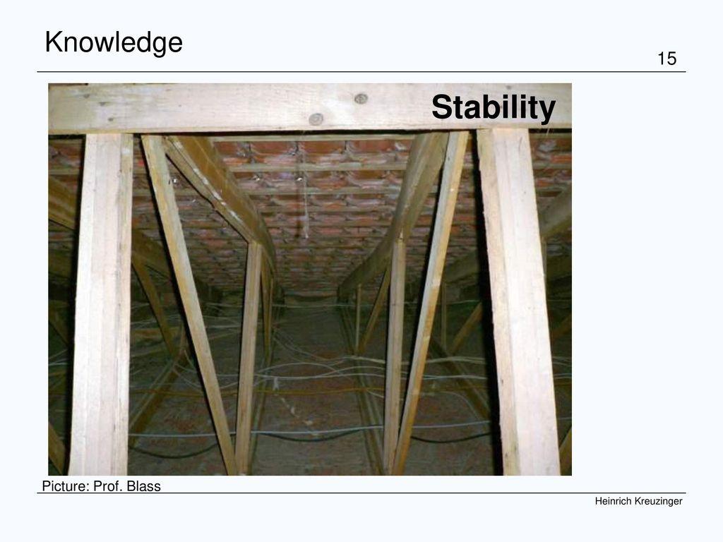 COST Graz 07 Kreuzinger Knowledge Stability . Picture: Prof. Blass