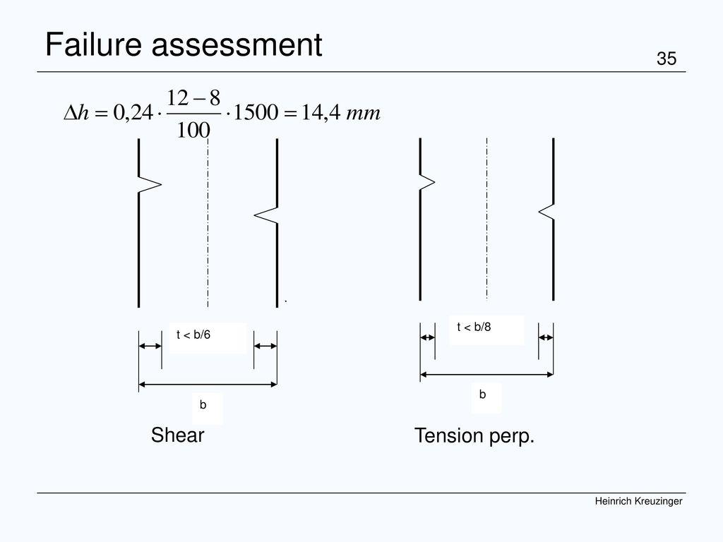 Failure assessment Shear Tension perp. COST Graz 07 Kreuzinger .