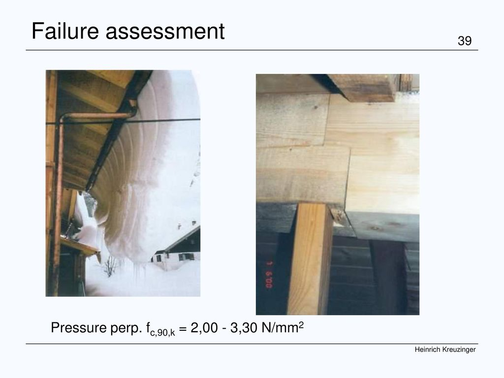 Failure assessment Pressure perp. fc,90,k = 2,00 - 3,30 N/mm2