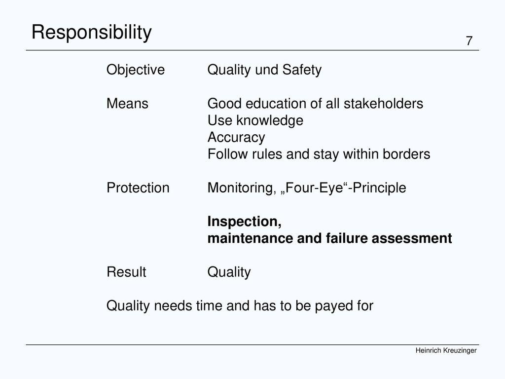 Responsibility Objective Quality und Safety