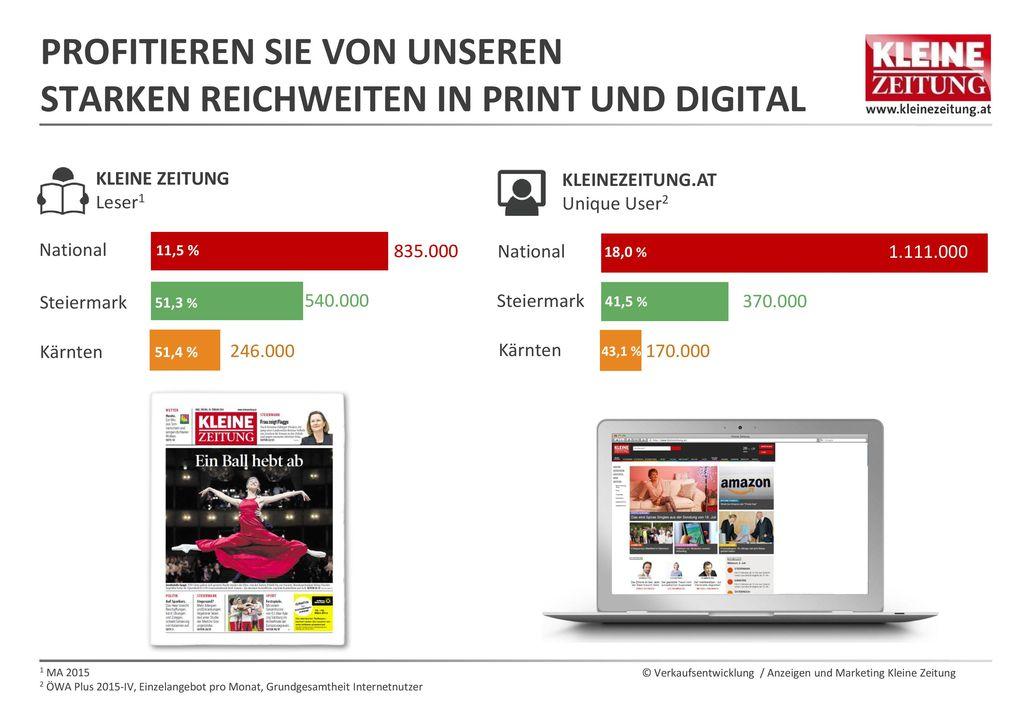 Profitieren sie von unseren starken reichweiten In print und digital