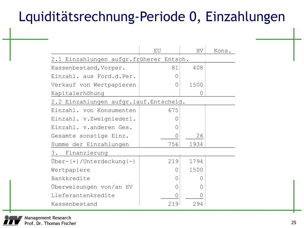Lquiditätsrechnung-Periode 0, Einzahlungen