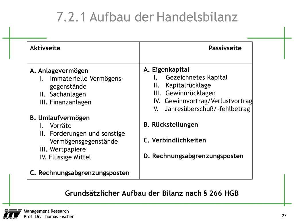 7.2.1 Aufbau der Handelsbilanz