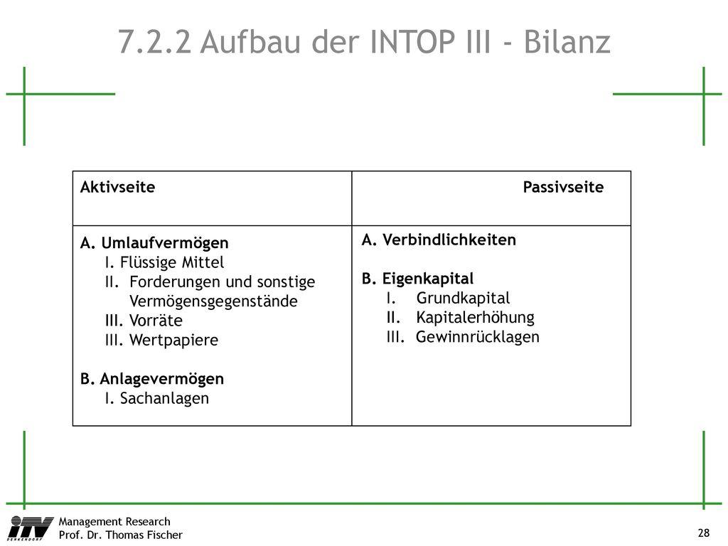 7.2.2 Aufbau der INTOP III - Bilanz