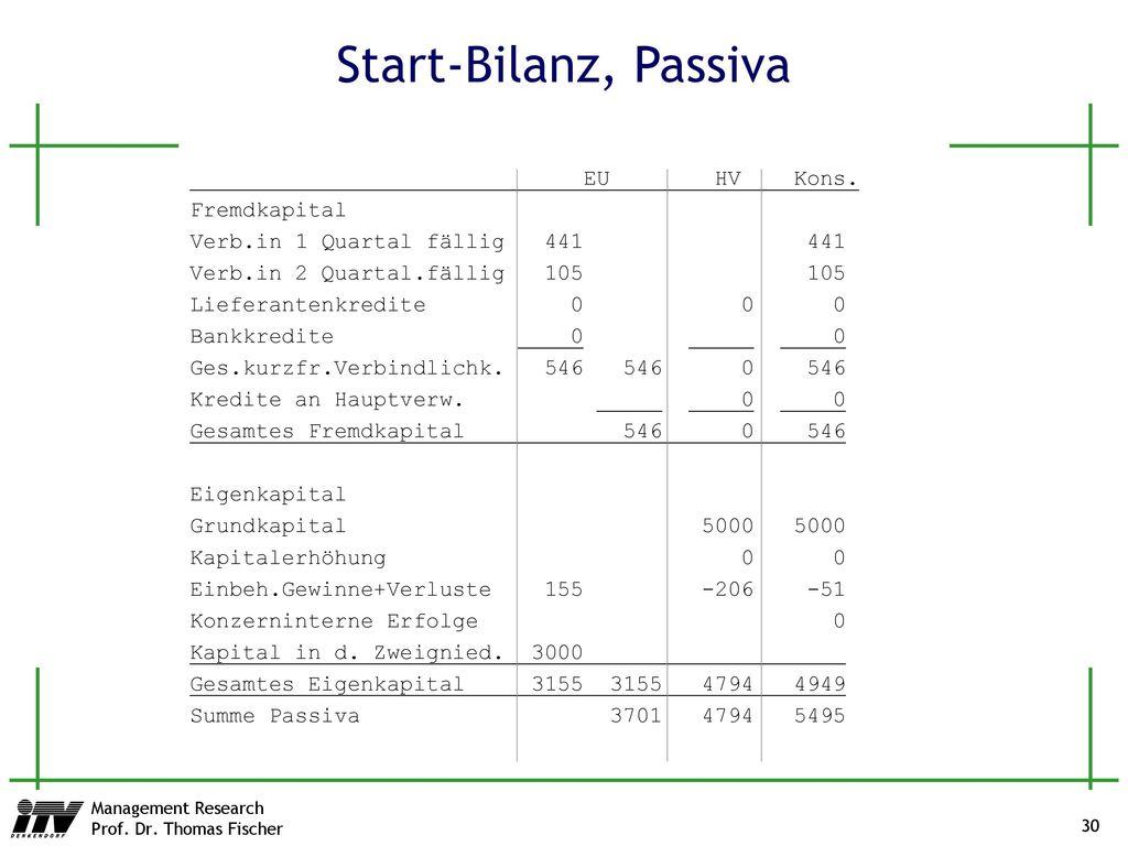 Start-Bilanz, Passiva EU HV Kons. Fremdkapital