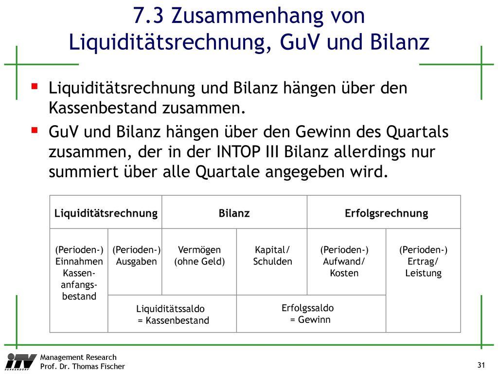 7.3 Zusammenhang von Liquiditätsrechnung, GuV und Bilanz