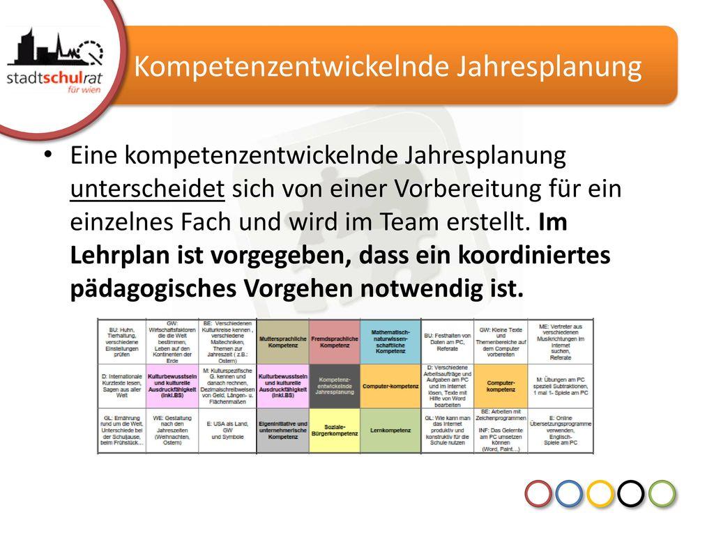 Kompetenzentwickelnde Jahresplanung