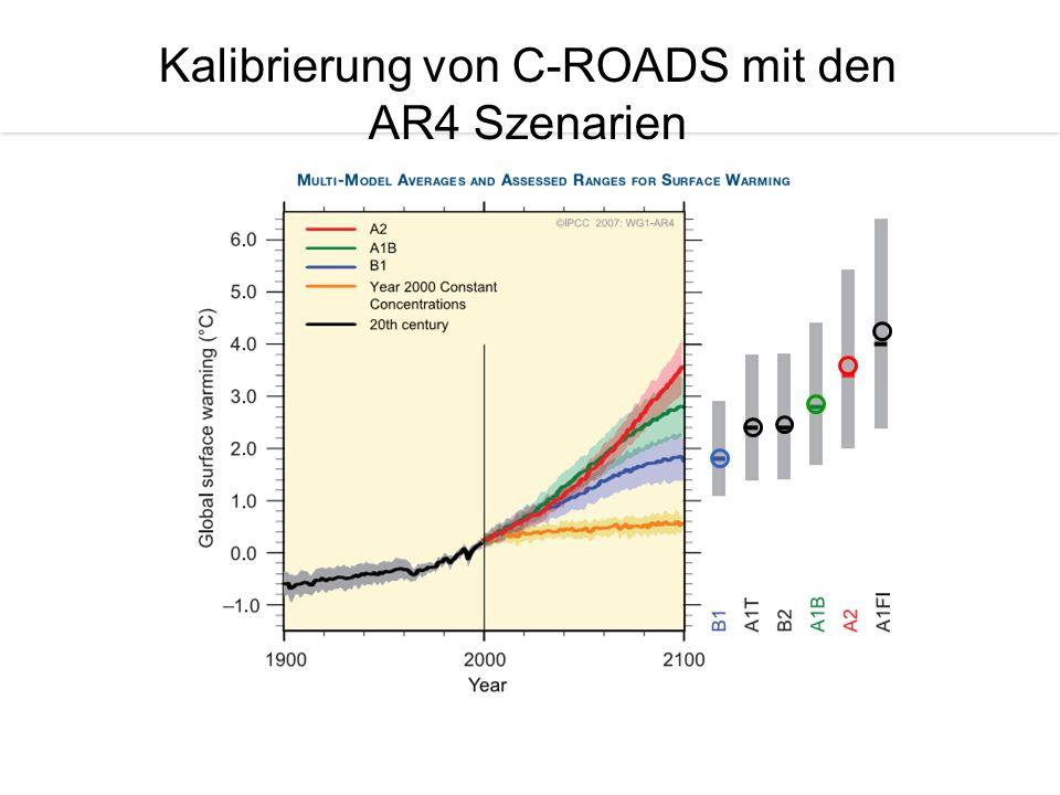 Kalibrierung von C-ROADS mit den AR4 Szenarien